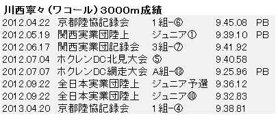 Knn3000a